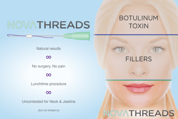 NovaThreads: PDO Threads – For Lifting the Brow, Cheeks, and Improving The Neck Line