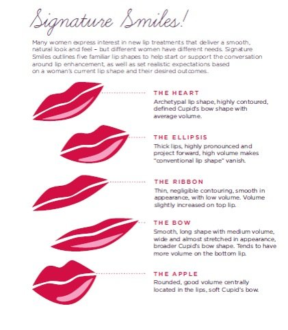 Volbella Lip Shapes